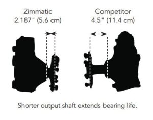 Zimmatic gearbox
